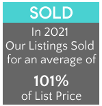 Sell Your Morris County or North Central NJ Townhome or Condo